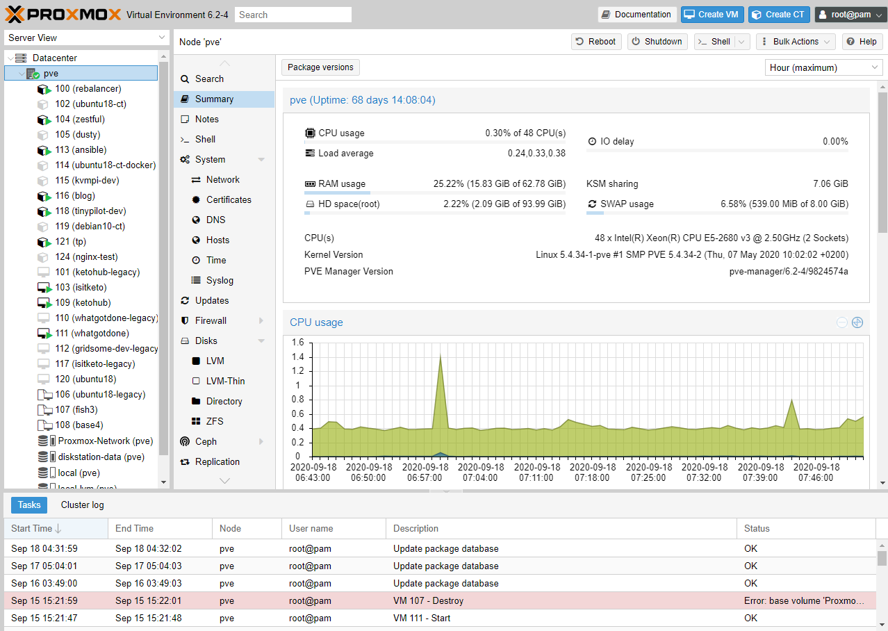 Screenshot of Proxmox dashboard