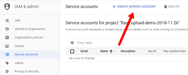 Screenshot of service account creation screen