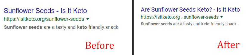 Before and after comparison of Is It Keto in Google search results