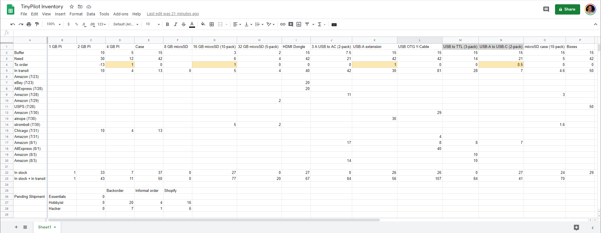 Screenshot of a spreadsheet tracking all of my in transit orders