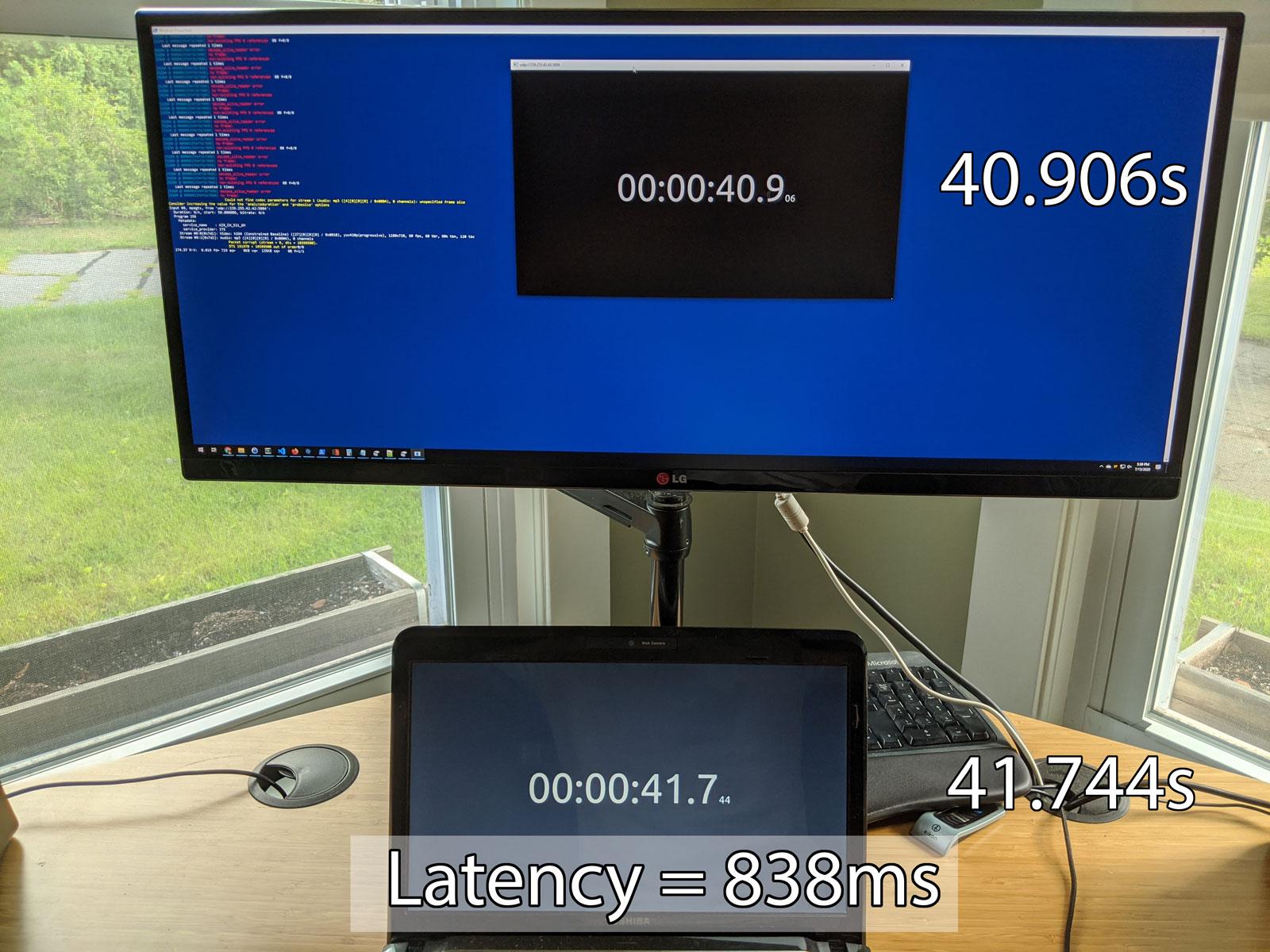 Photo of Lenkeng LKV373A HDMI extender