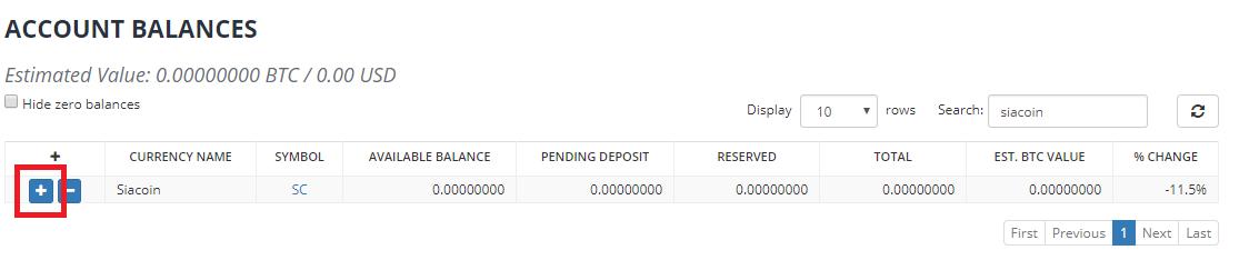 Bittrex deposit button